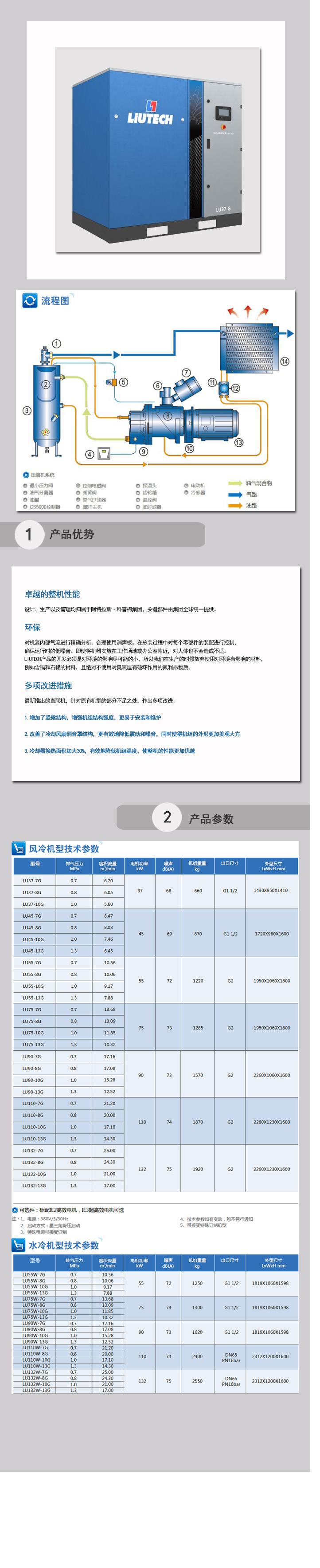 LU37-132G高效齒輪定頻系列1.jpg